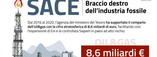 Il nuovo rapporto di Re:Common sulla SACE, l'oscura agenzia statale nemica del clima
